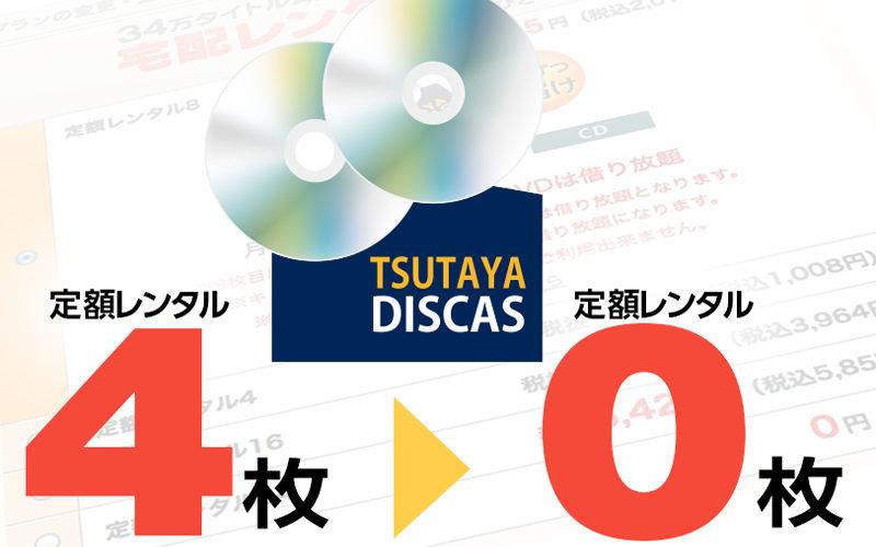 ツタヤディスカス,TSUTAYA DISCAS,プラン変更