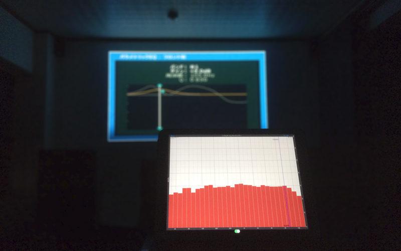 iPadでRTA測定,ホームシアター