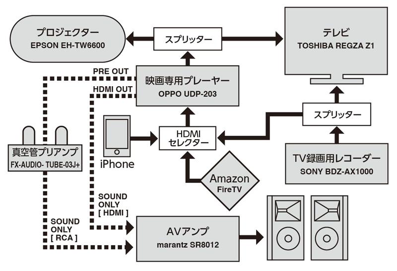 FX-AUDIO-TUBE-03J+
