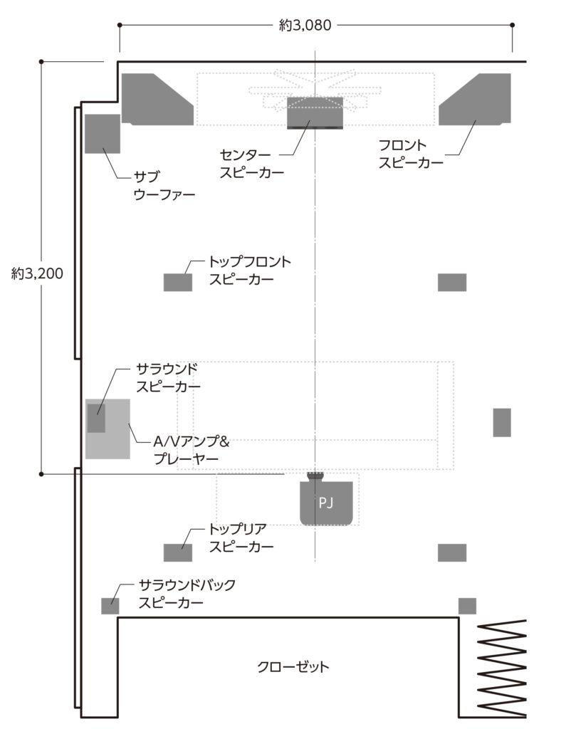 リビング・ホームシアター図